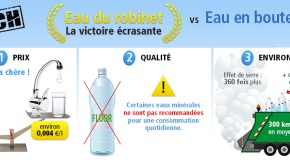 Carte interactive UFC-Que Choisir sur l'eau du robinet en France : mieux préserver la ressource pour une cons'eau sans modération !