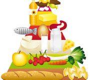Alimentation et confinement • Les clés pour maintenir l'équilibre