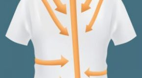 Mal de dos – Les tee-shirts redresseurs sont inutiles
