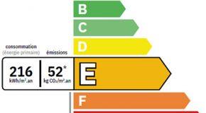 Valeur verte des logements – Le DPE se transforme